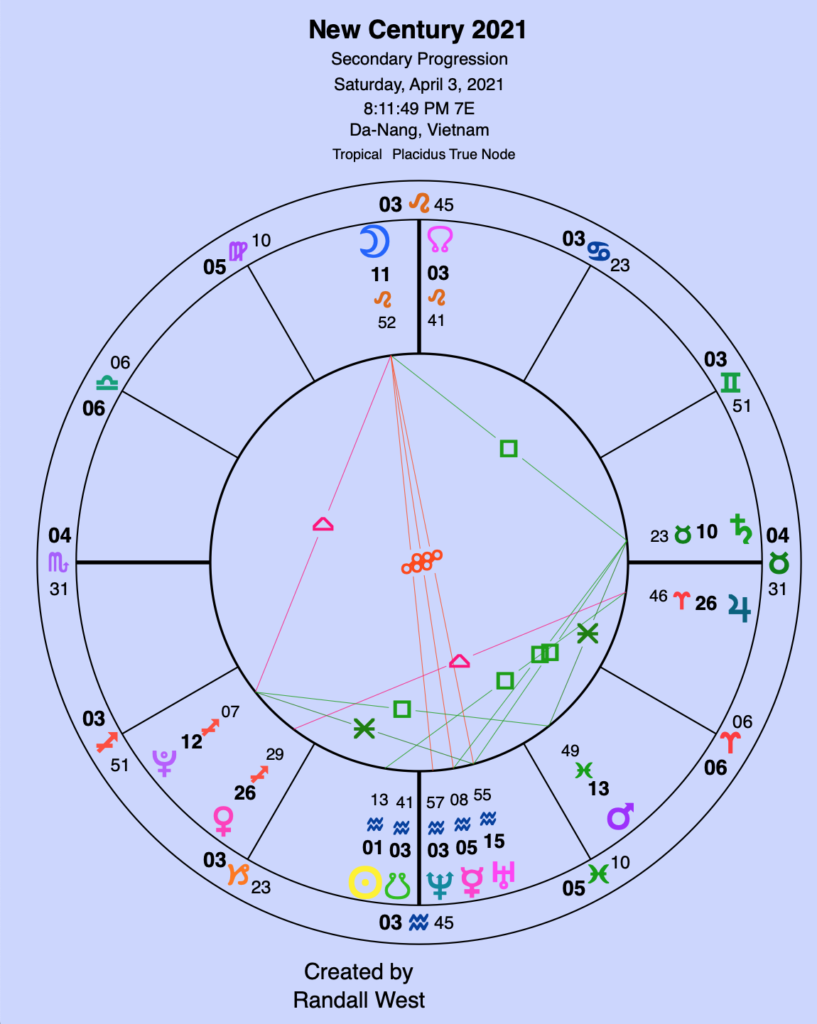 Secondary Progression Chart. This is a mathematical calculation to move the Midheaven one degree forward for each year and the planets forward one day for each year. Even though this is an unlikely formula, it is widely accepted. Chart by Randy